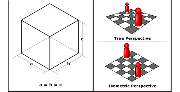 isometric drawing tool from inkscape
