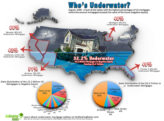 infographic united states map 8