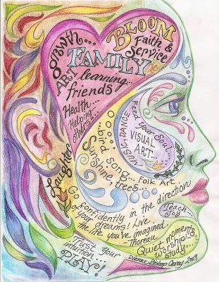 Art Therapy Ideas. Think self portrait with bio. combining art and journal therapy in a beautiful way.