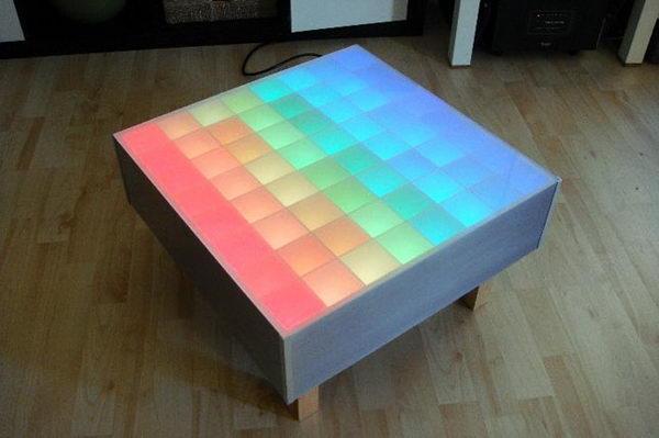 64 RBG LED Color Table.