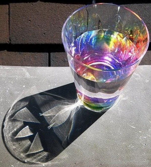 Colourless glass + water +