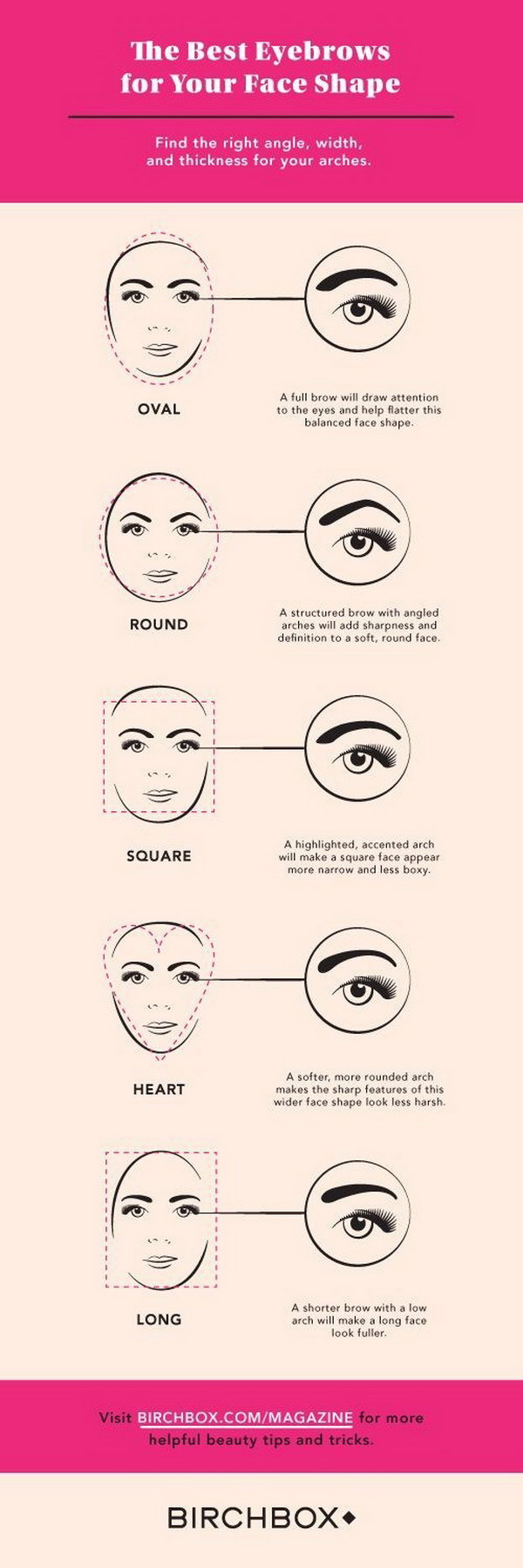 How to Get the Best Brows for Your Face.
