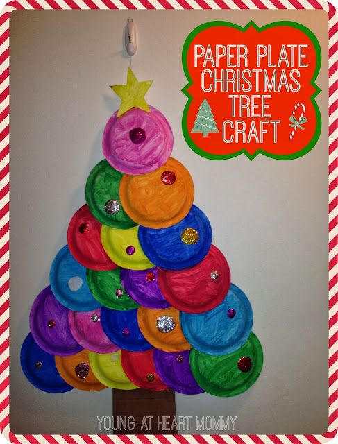 Painted Paper Plate Christmas Tree.